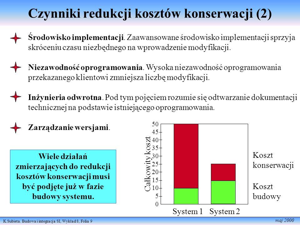 Czynniki redukcji kosztów konserwacji (2)