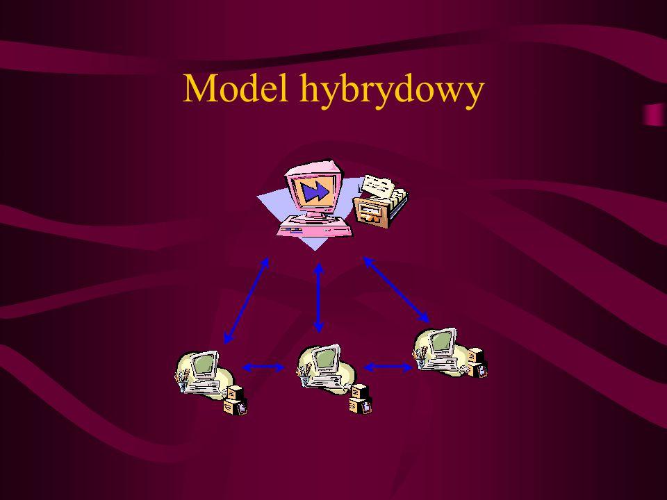 Model hybrydowy