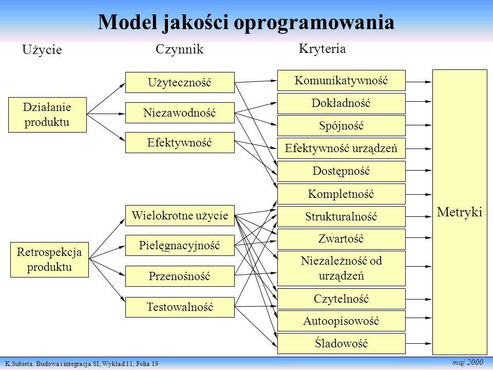 Model jakości oprogramowania