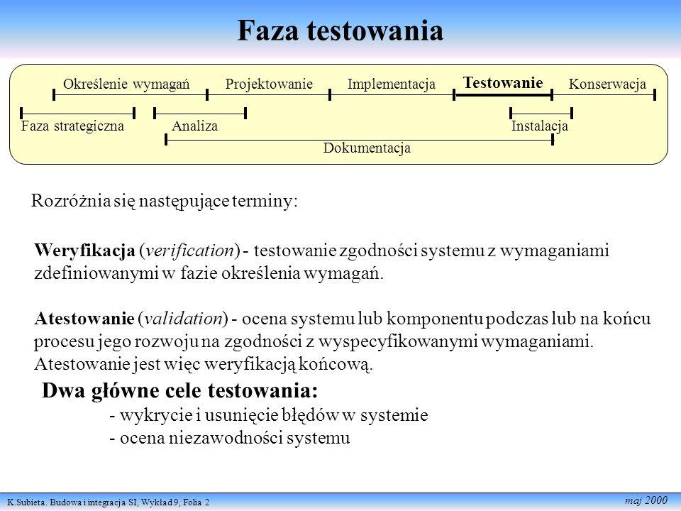 Faza testowania Dwa główne cele testowania:
