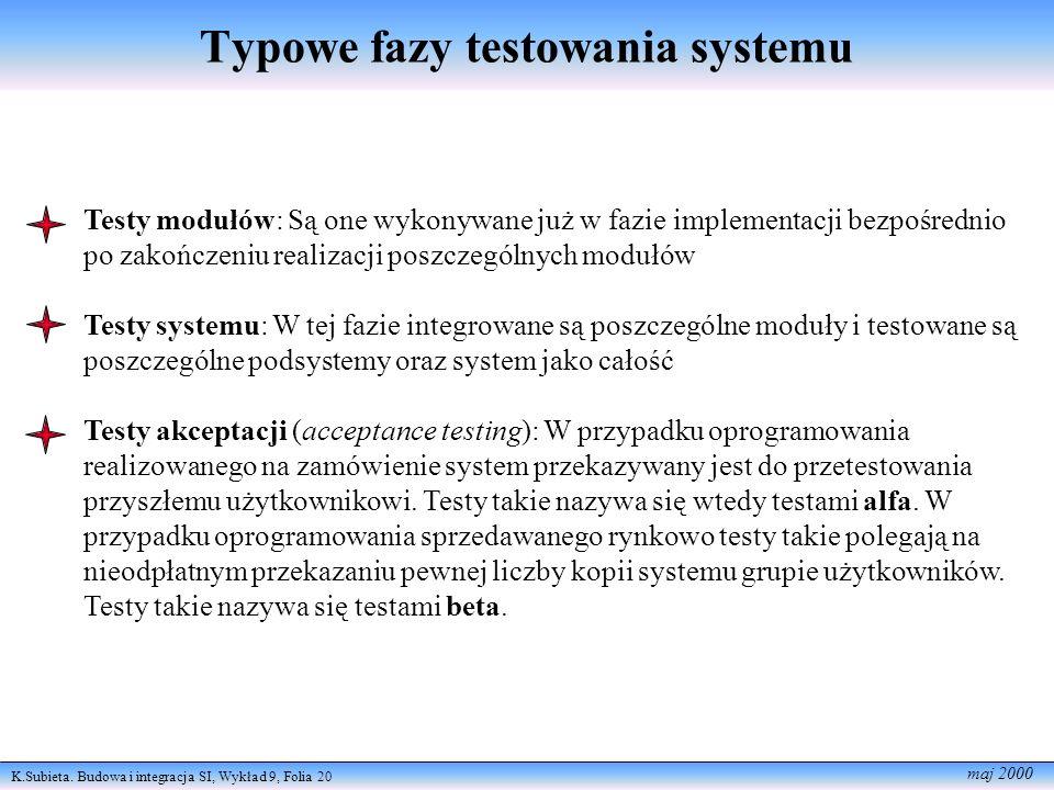 Typowe fazy testowania systemu