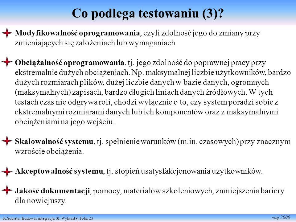 Co podlega testowaniu (3)