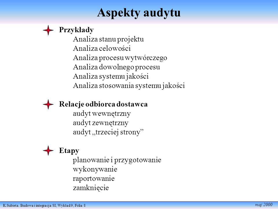 Aspekty audytu Przykłady Analiza stanu projektu Analiza celowości