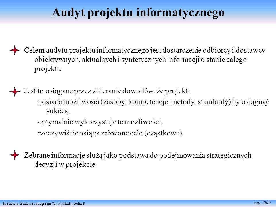 Audyt projektu informatycznego