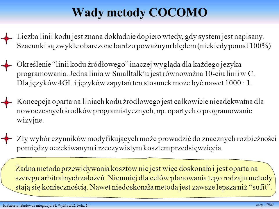 Wady metody COCOMO Liczba linii kodu jest znana dokładnie dopiero wtedy, gdy system jest napisany.