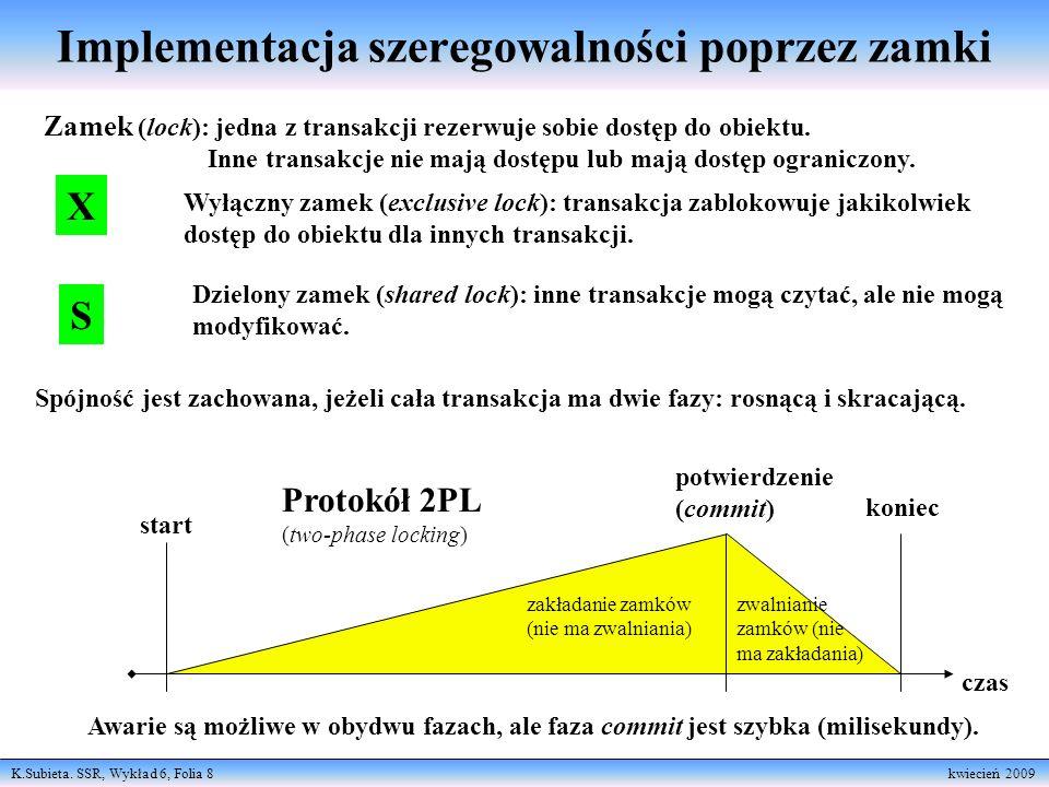 Implementacja szeregowalności poprzez zamki