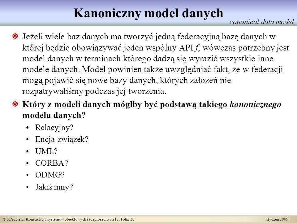 Kanoniczny model danych
