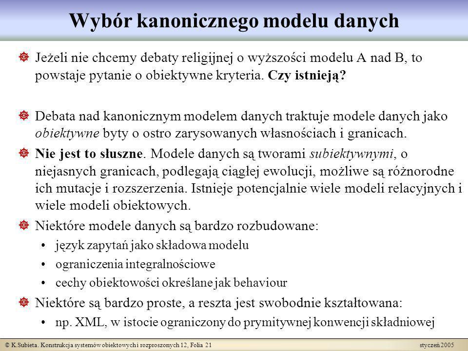 Wybór kanonicznego modelu danych