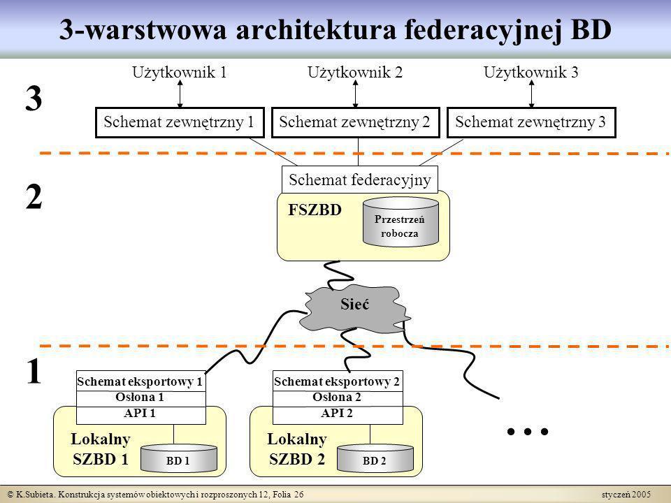 3-warstwowa architektura federacyjnej BD