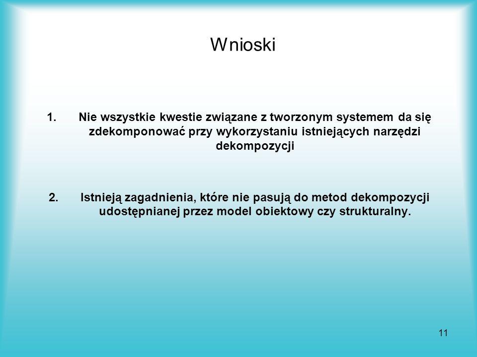 Wnioski Nie wszystkie kwestie związane z tworzonym systemem da się zdekomponować przy wykorzystaniu istniejących narzędzi dekompozycji.