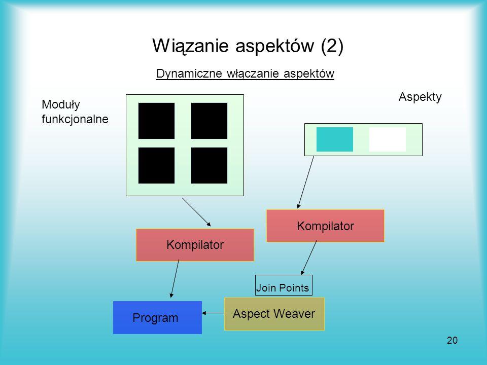 Wiązanie aspektów (2) Dynamiczne włączanie aspektów Aspekty Moduły