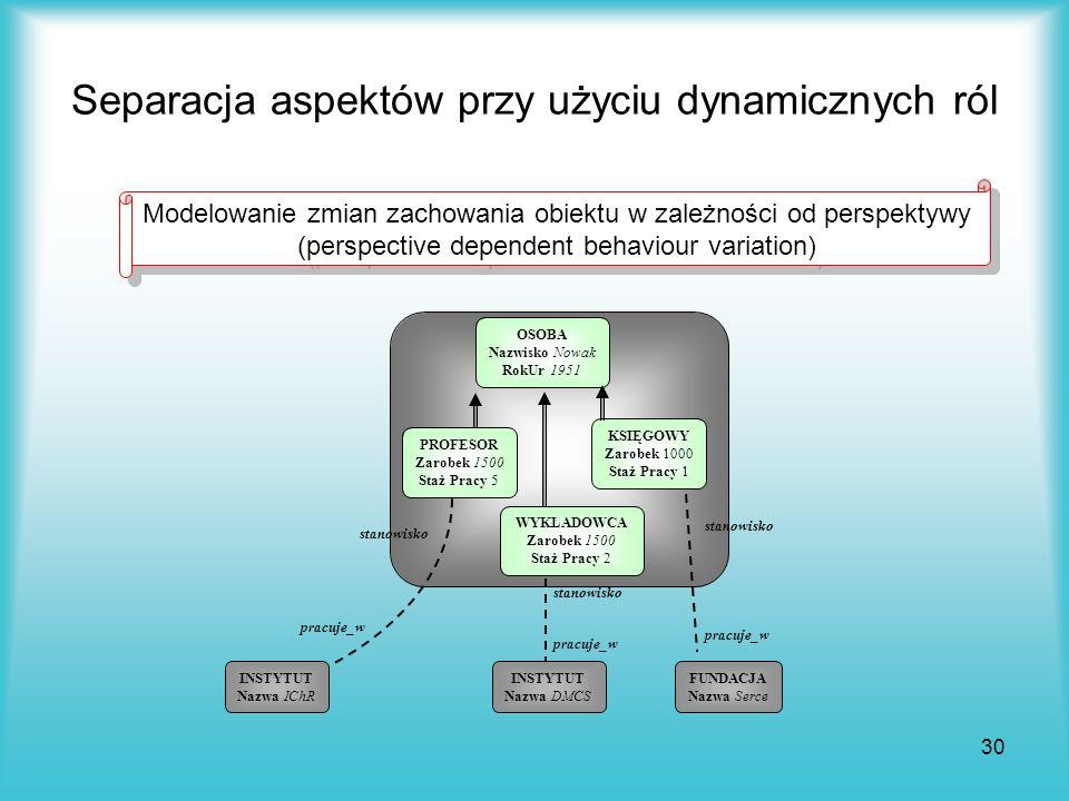 Separacja aspektów przy użyciu dynamicznych ról