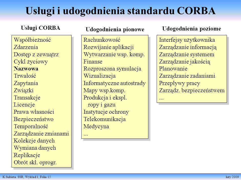 Usługi i udogodnienia standardu CORBA