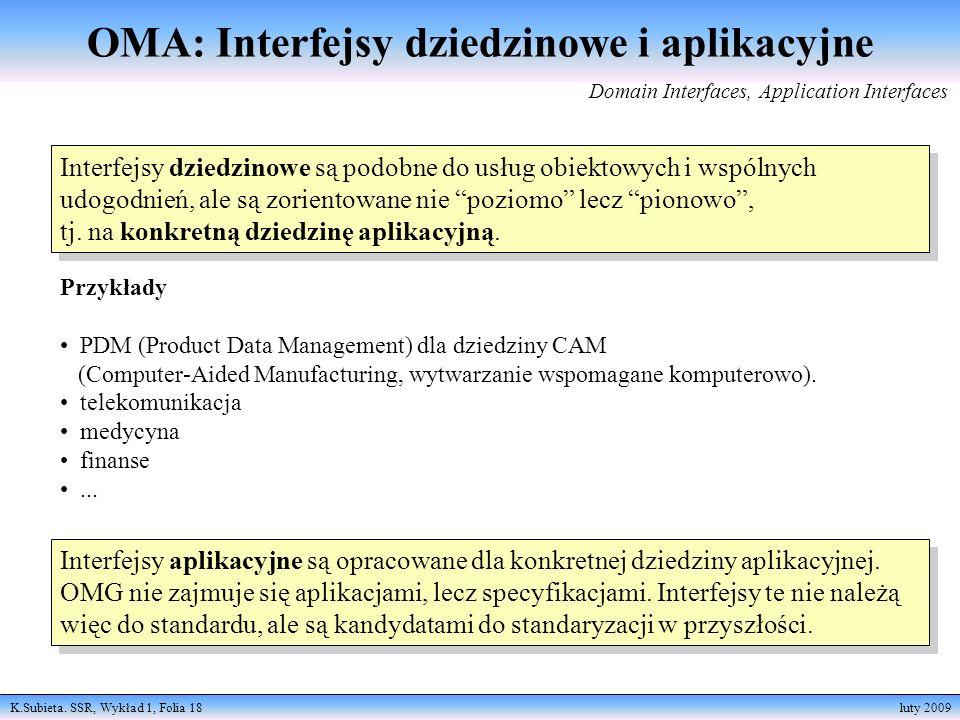 OMA: Interfejsy dziedzinowe i aplikacyjne