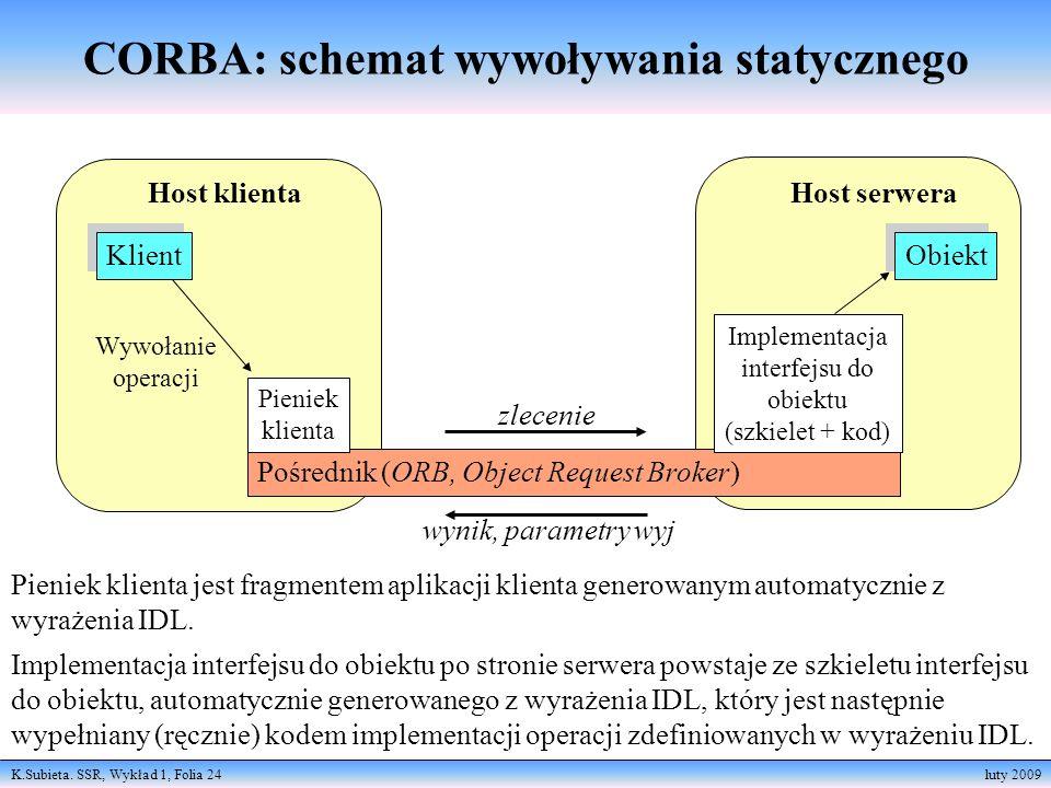 CORBA: schemat wywoływania statycznego
