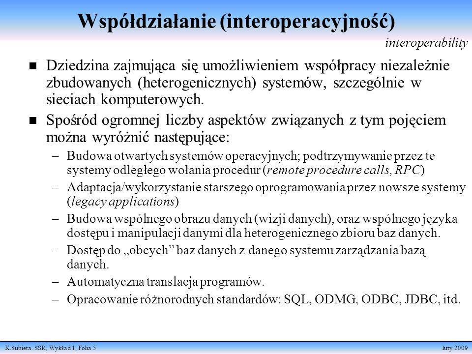Współdziałanie (interoperacyjność)