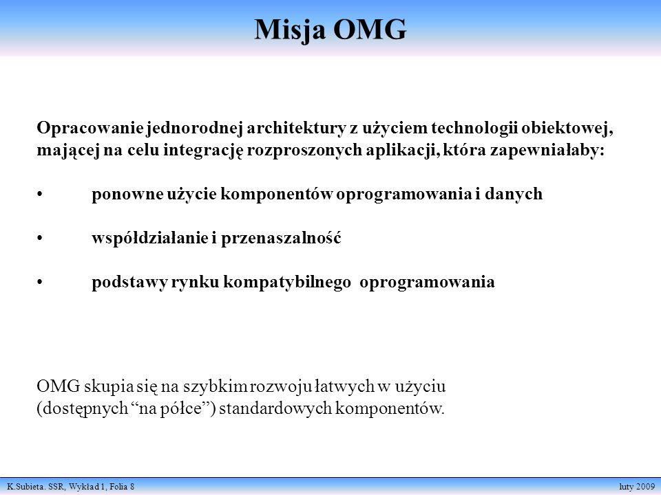 Misja OMG Opracowanie jednorodnej architektury z użyciem technologii obiektowej,