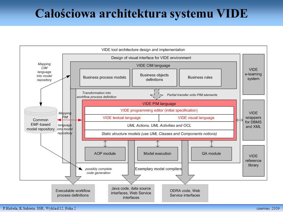 Całościowa architektura systemu VIDE