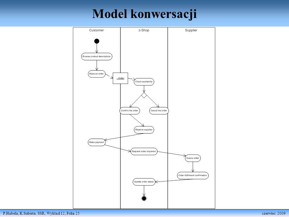 Model konwersacji