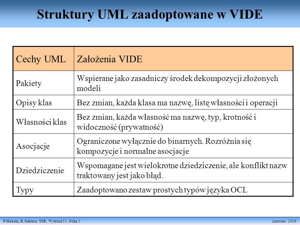 Struktury UML zaadoptowane w VIDE