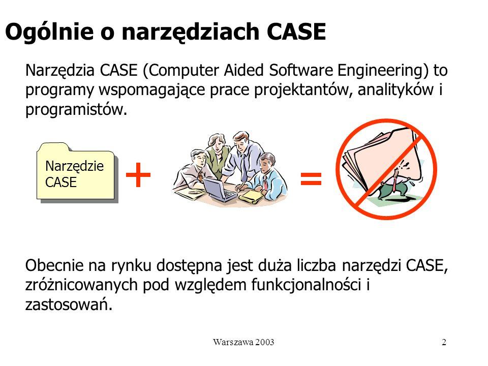 Ogólnie o narzędziach CASE