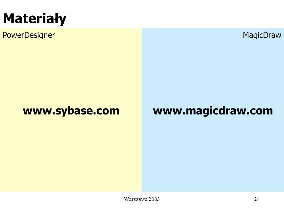 Materiały www.sybase.com www.magicdraw.com PowerDesigner MagicDraw