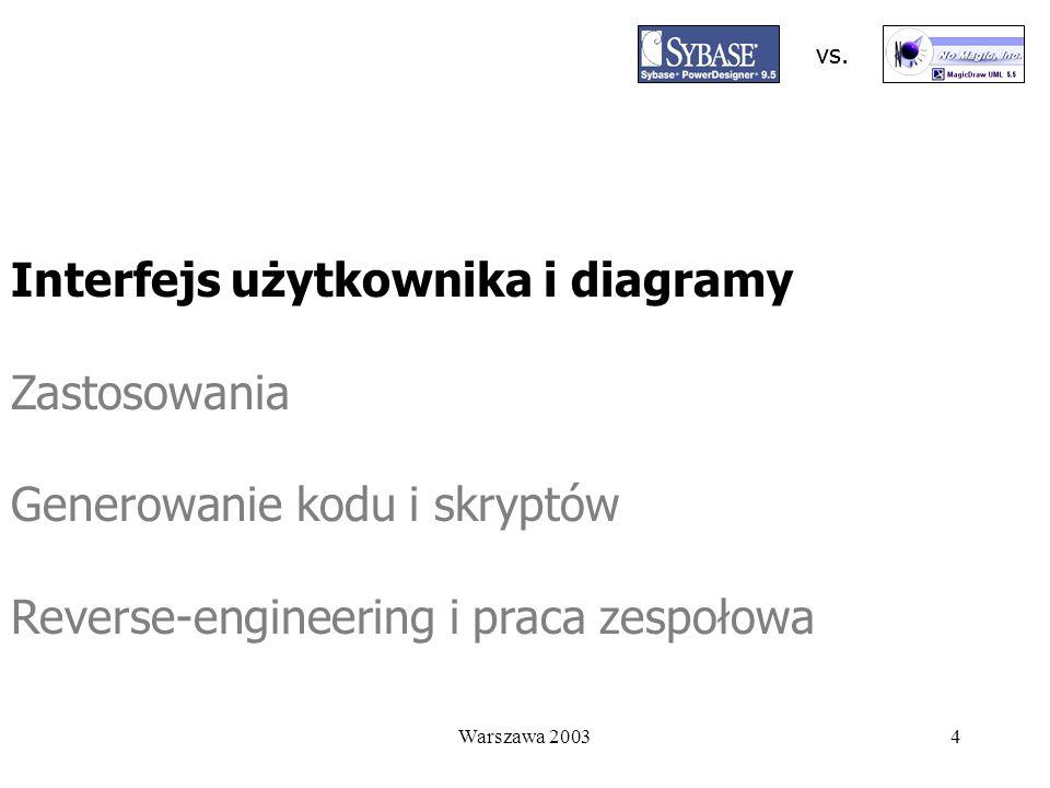 Interfejs użytkownika i diagramy Zastosowania