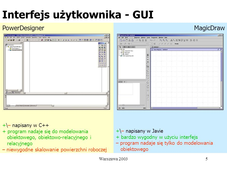 Interfejs użytkownika - GUI