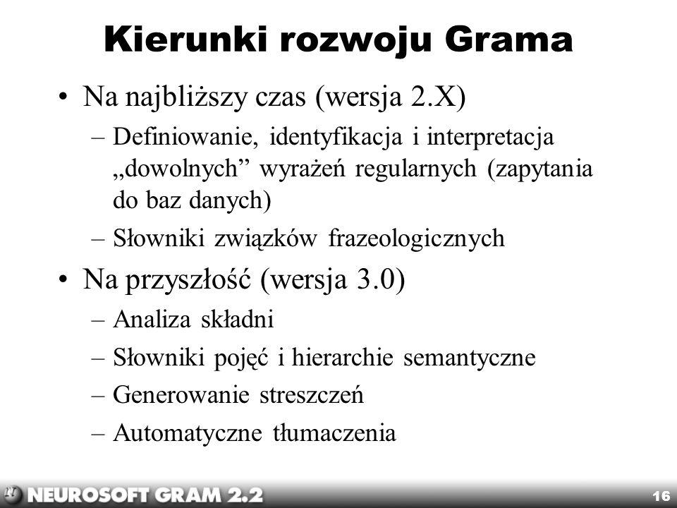 Kierunki rozwoju Grama