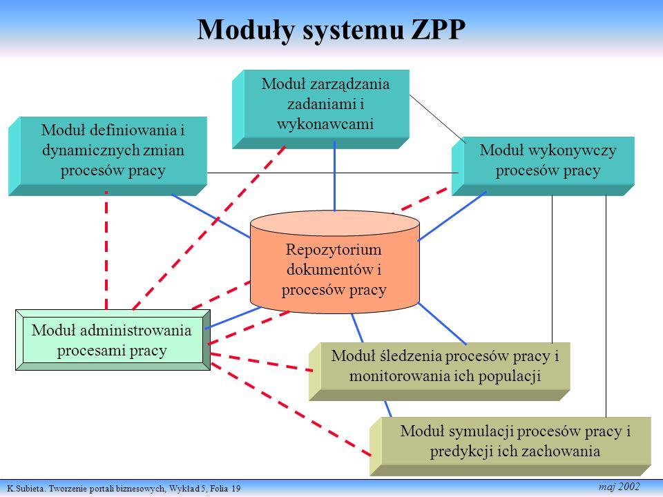 Moduły systemu ZPP Moduł zarządzania zadaniami i wykonawcami