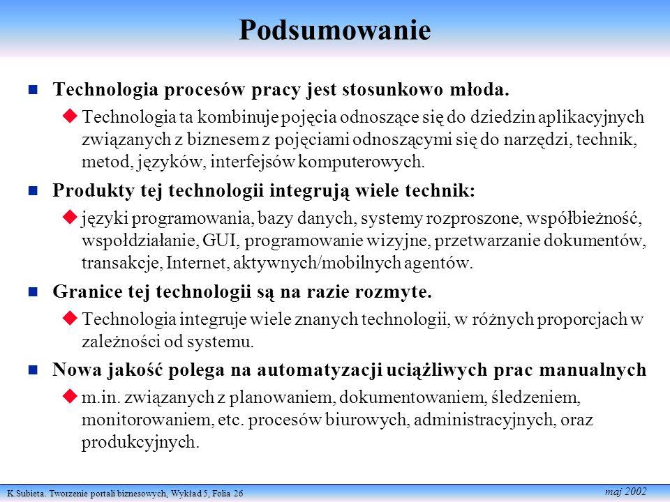 Podsumowanie Technologia procesów pracy jest stosunkowo młoda.