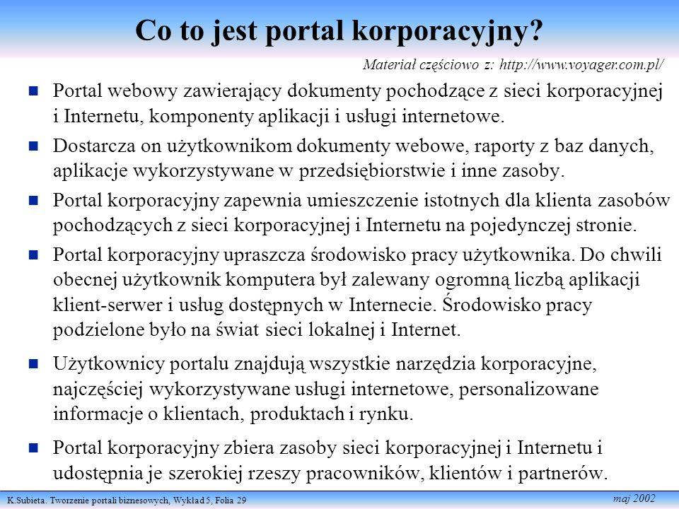 Co to jest portal korporacyjny