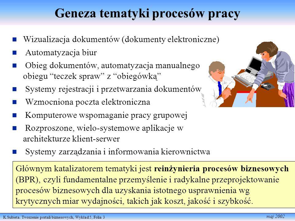 Geneza tematyki procesów pracy