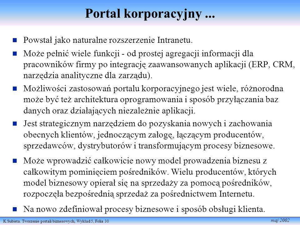 Portal korporacyjny ... Powstał jako naturalne rozszerzenie Intranetu.