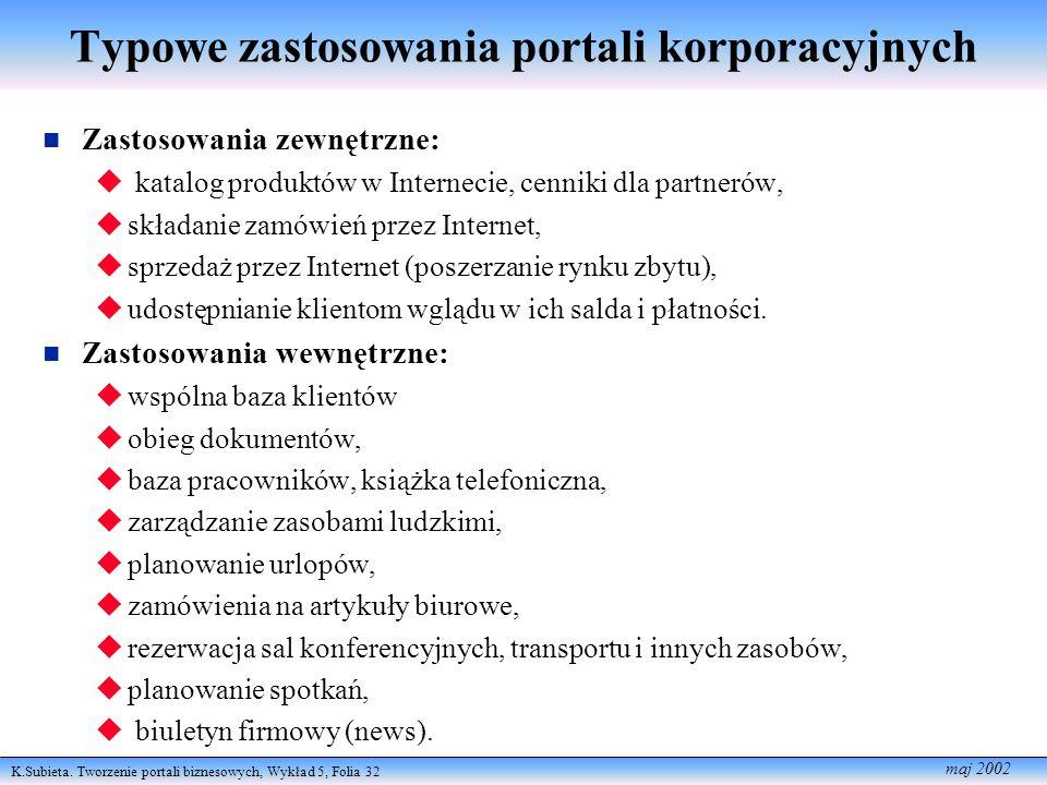 Typowe zastosowania portali korporacyjnych