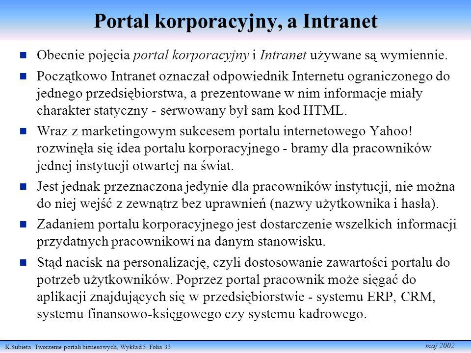 Portal korporacyjny, a Intranet