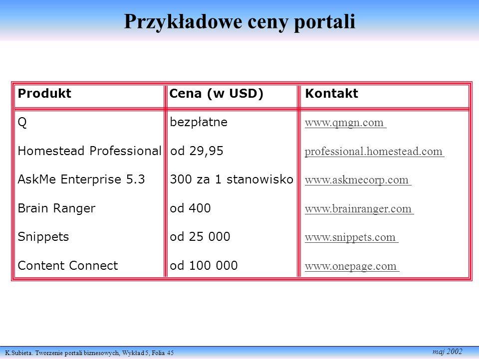 Przykładowe ceny portali