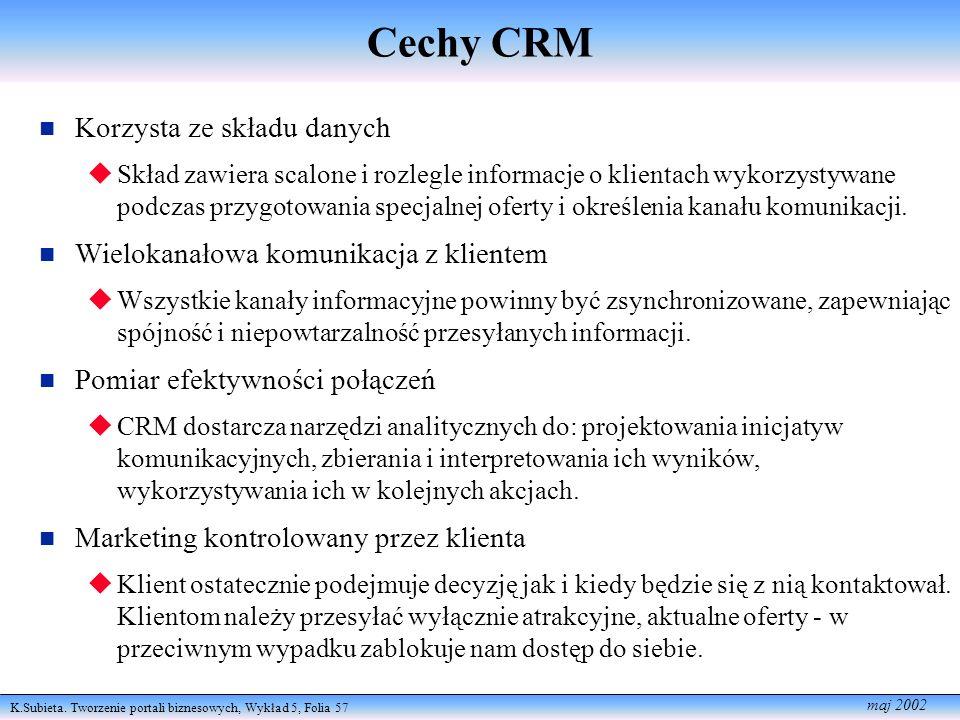 Cechy CRM Korzysta ze składu danych