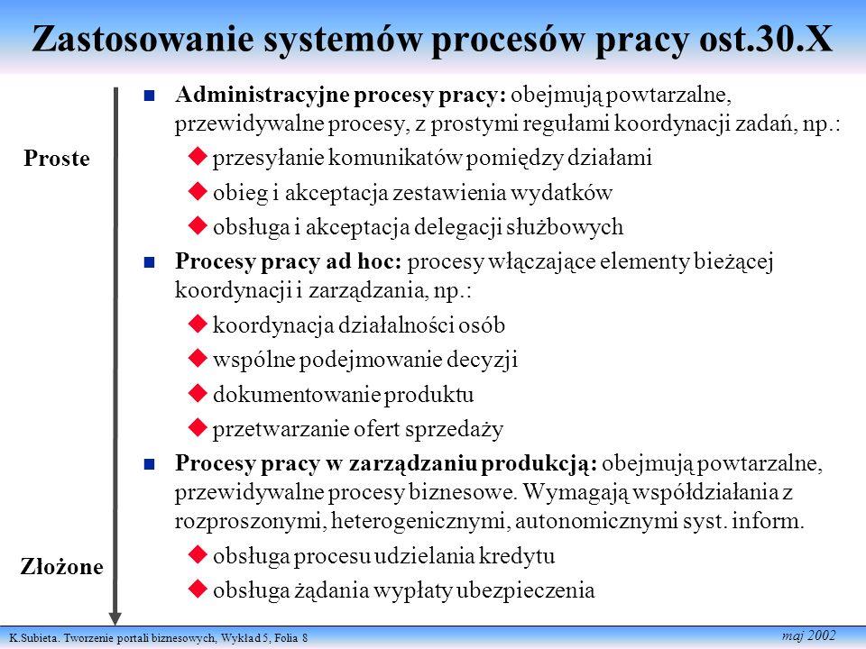 Zastosowanie systemów procesów pracy ost.30.X