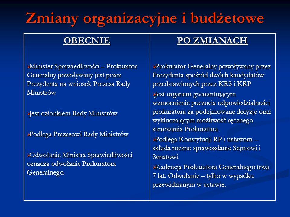 Zmiany organizacyjne i budżetowe