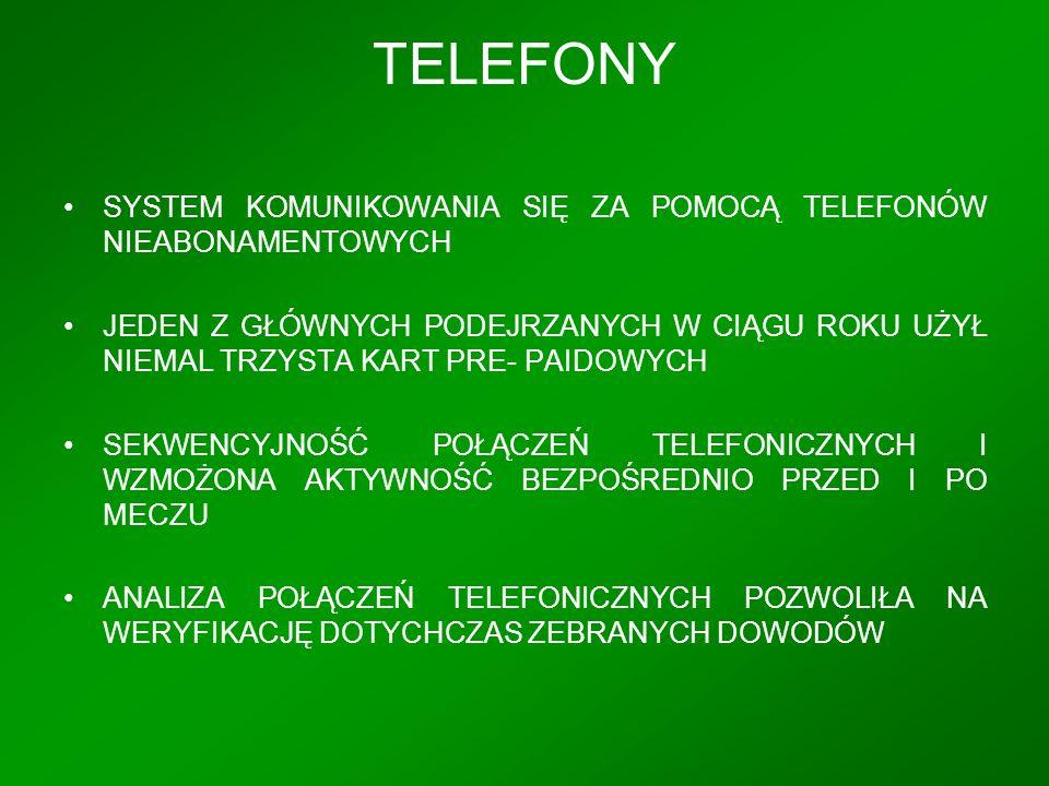 TELEFONY SYSTEM KOMUNIKOWANIA SIĘ ZA POMOCĄ TELEFONÓW NIEABONAMENTOWYCH.