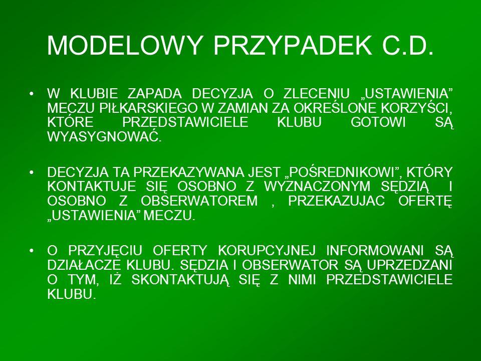 MODELOWY PRZYPADEK C.D.