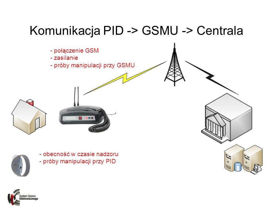 Stacja bazowa operatora sieci GSM