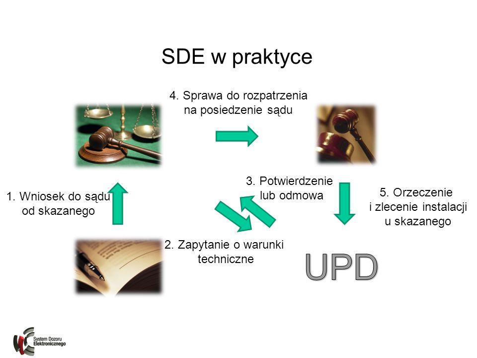 UPD SDE w praktyce 4. Sprawa do rozpatrzenia na posiedzenie sądu