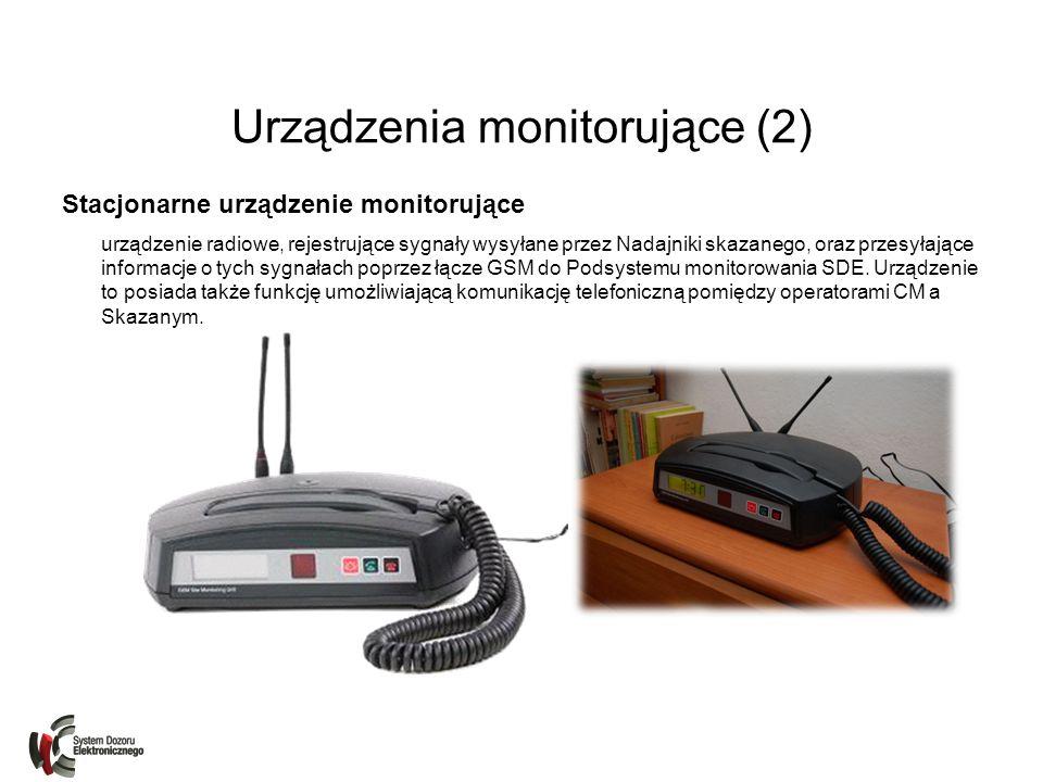 Urządzenia monitorujące (2)