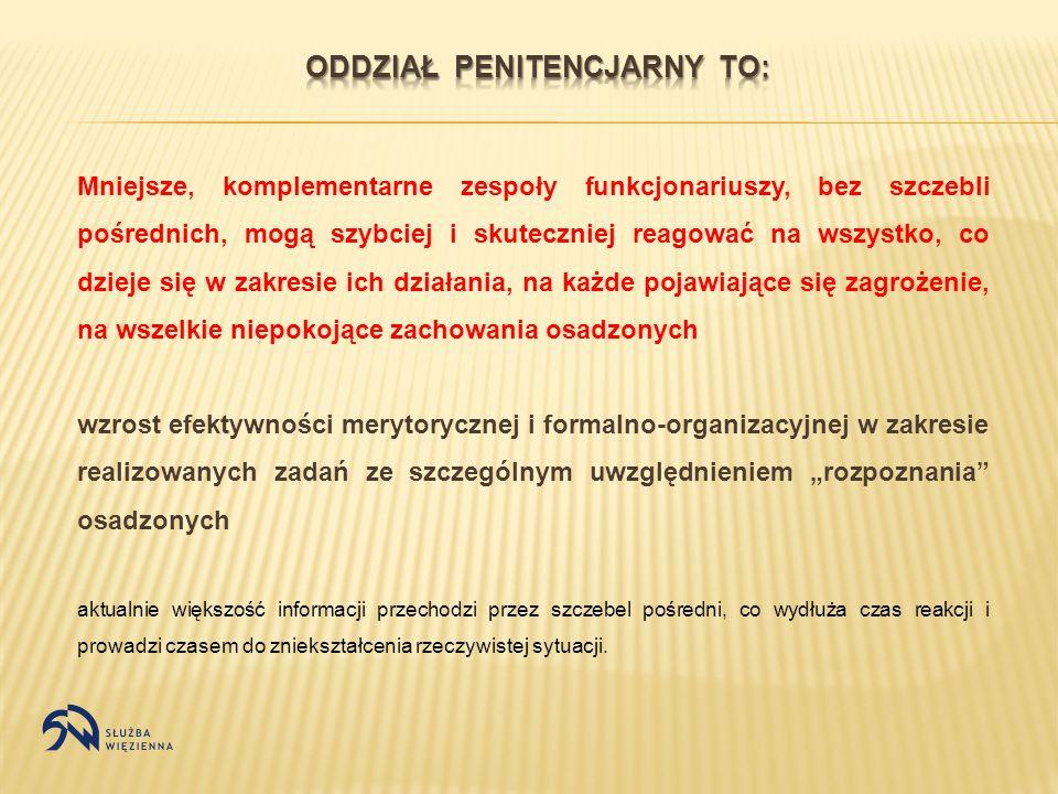 Oddział penitencjarny to: