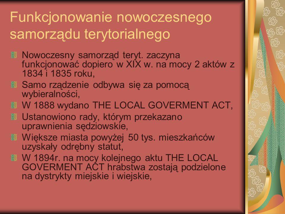 Funkcjonowanie nowoczesnego samorządu terytorialnego