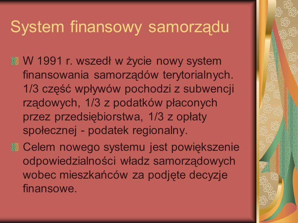 System finansowy samorządu