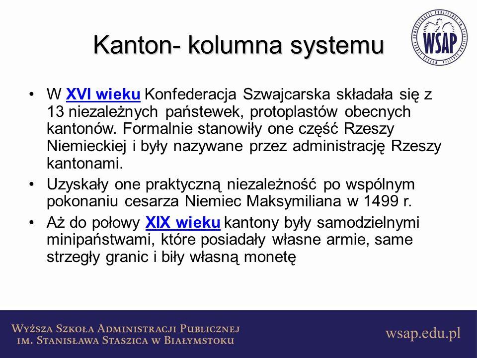 Kanton- kolumna systemu