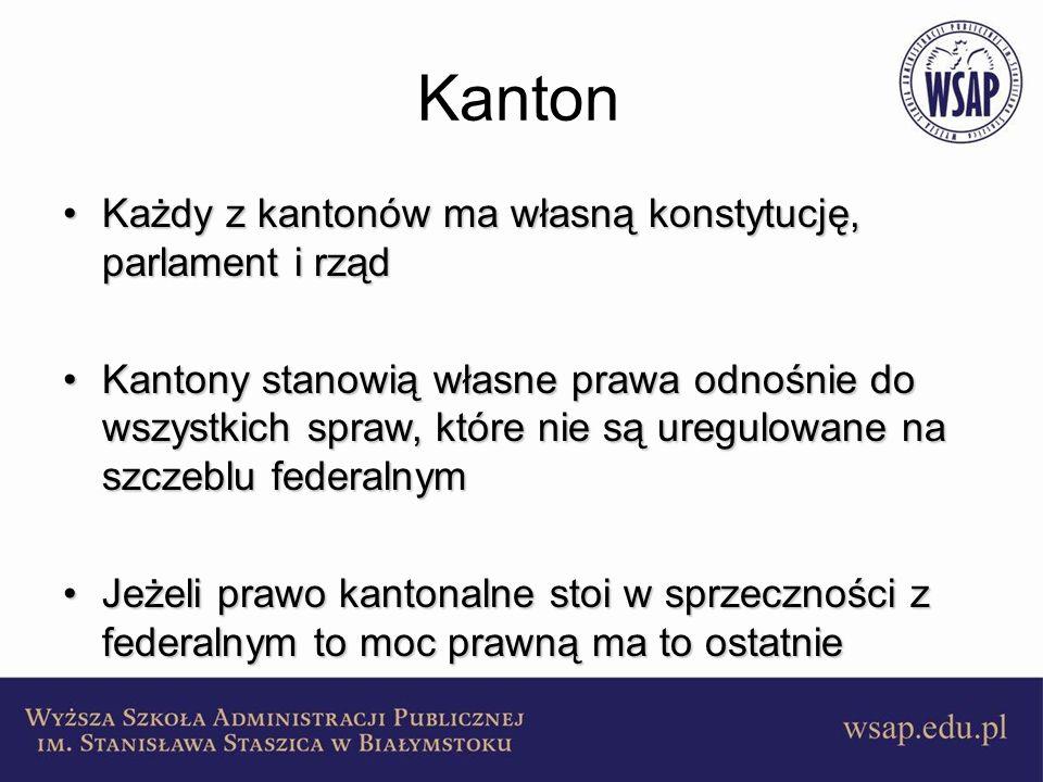 Kanton Każdy z kantonów ma własną konstytucję, parlament i rząd